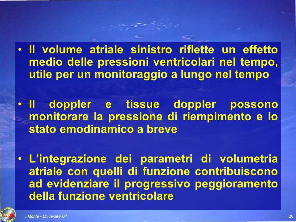 Il volume atriale sinistro riflette un effetto medio delle pressioni ventricolari nel tempo, utile per un monitoraggio a lungo nel tempo
