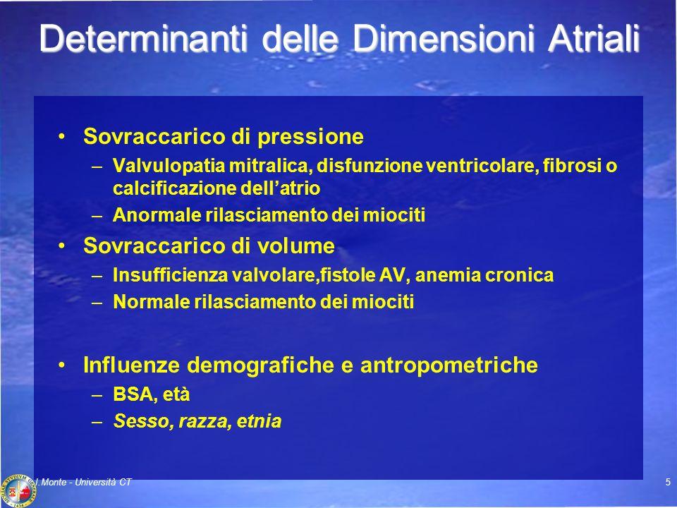 Determinanti delle Dimensioni Atriali