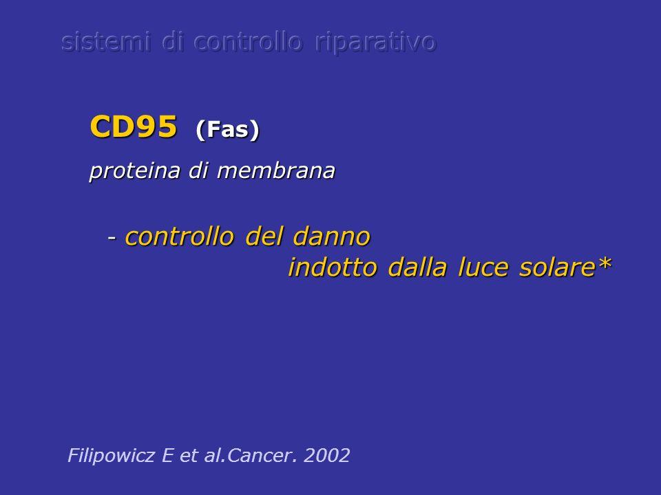 CD95 (Fas) sistemi di controllo riparativo indotto dalla luce solare*