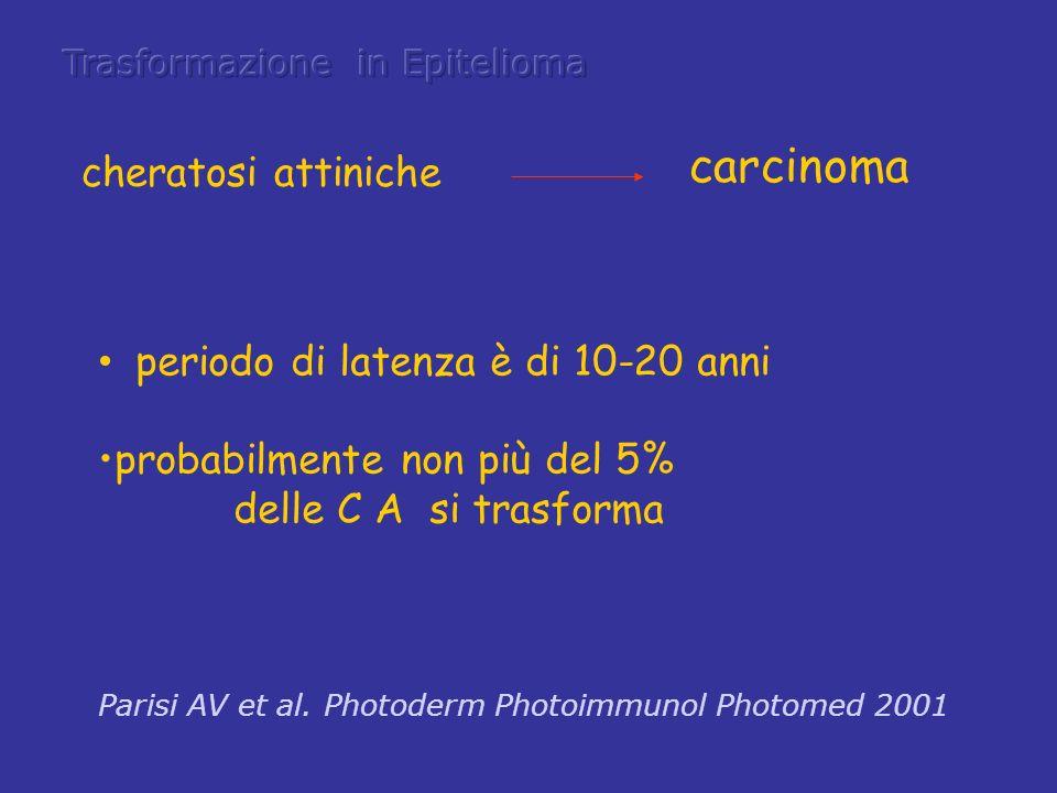 carcinoma cheratosi attiniche periodo di latenza è di 10-20 anni
