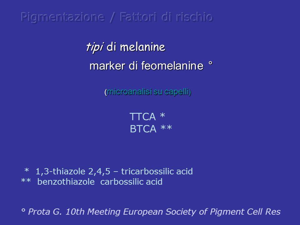 marker di feomelanine ° (microanalisi su capelli) TTCA * BTCA **