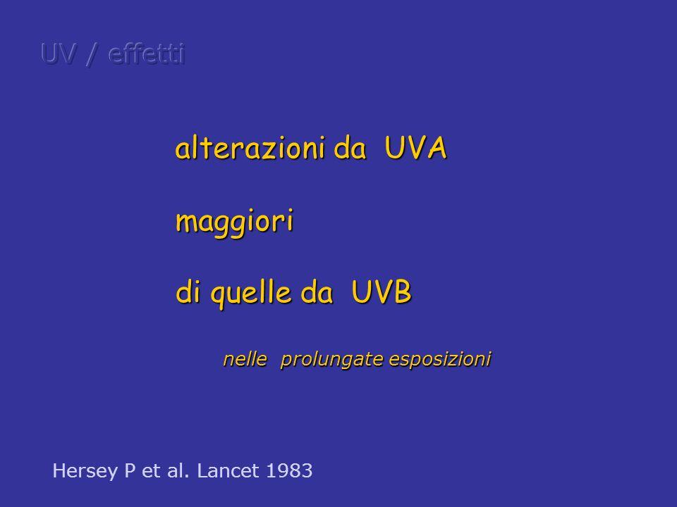 alterazioni da UVA maggiori di quelle da UVB UV / effetti