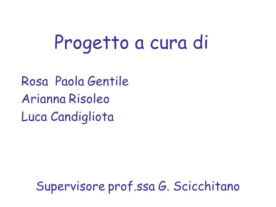 Supervisore prof.ssa G. Scicchitano