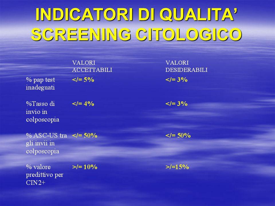 INDICATORI DI QUALITA' SCREENING CITOLOGICO