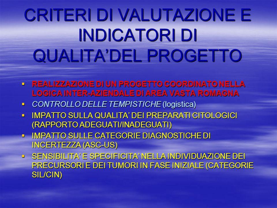 CRITERI DI VALUTAZIONE E INDICATORI DI QUALITA'DEL PROGETTO