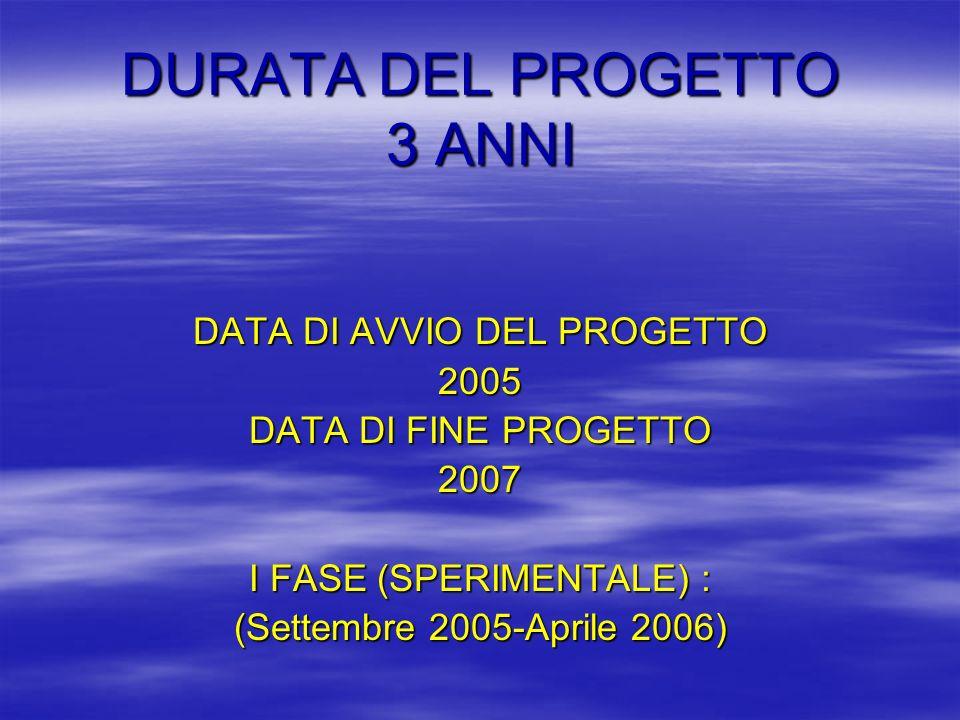 DURATA DEL PROGETTO 3 ANNI