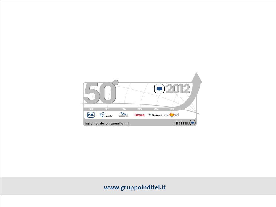 www.gruppoinditel.it