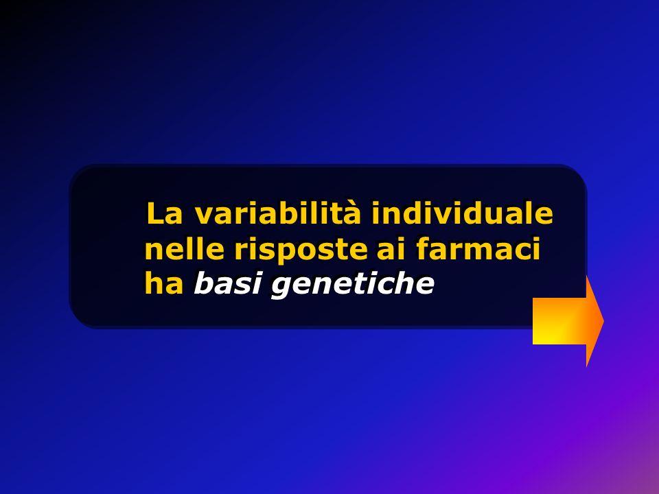 La variabilità individuale nelle risposte ai farmaci ha basi genetiche