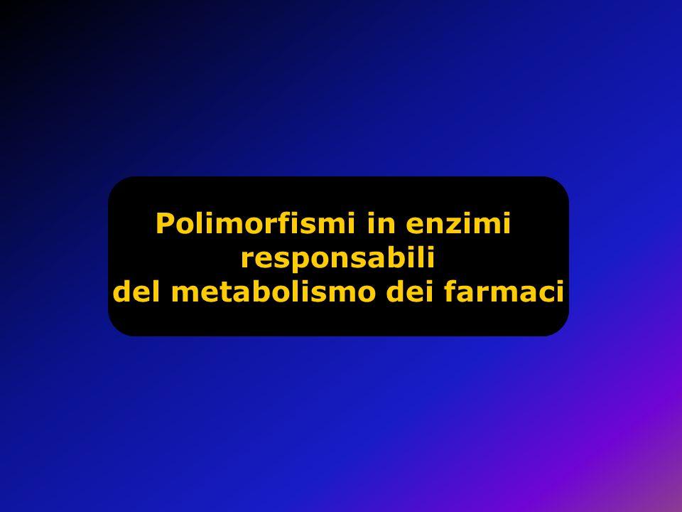 Polimorfismi in enzimi del metabolismo dei farmaci