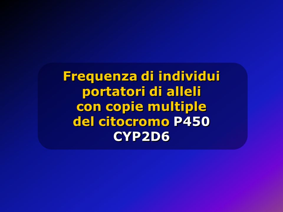Frequenza di individui portatori di alleli con copie multiple del citocromo P450 CYP2D6