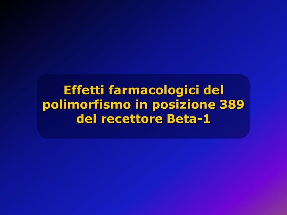 Effetti farmacologici del polimorfismo in posizione 389 del recettore Beta-1