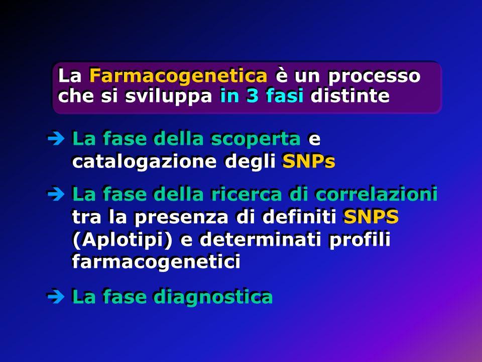 La Farmacogenetica è un processo che si sviluppa in 3 fasi distinte
