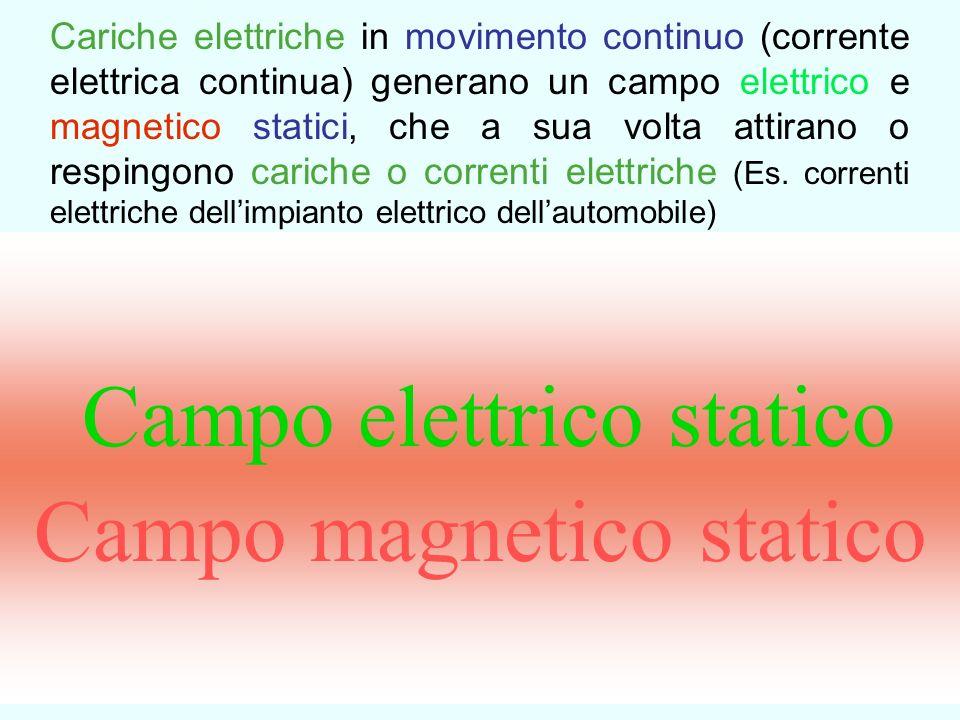 Campo elettrico statico Campo magnetico statico