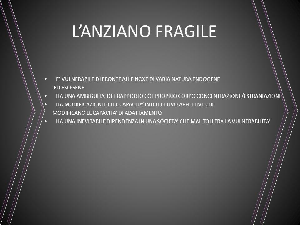 L'ANZIANO FRAGILE E' VULNERABILE DI FRONTE ALLE NOXE DI VARIA NATURA ENDOGENE. ED ESOGENE.