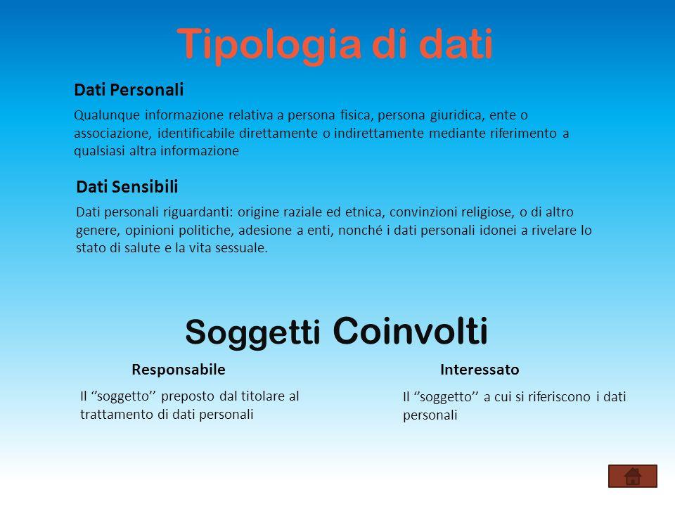 Tipologia di dati Soggetti Coinvolti Dati Personali Dati Sensibili