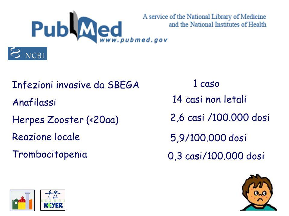 Infezioni invasive da SBEGA