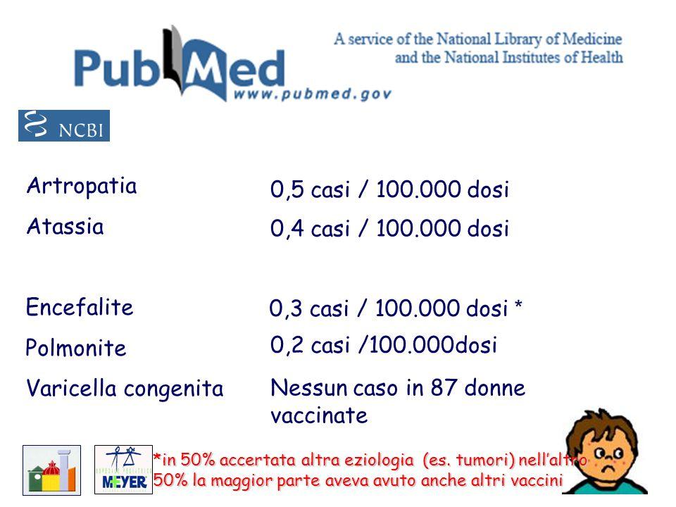 Nessun caso in 87 donne vaccinate