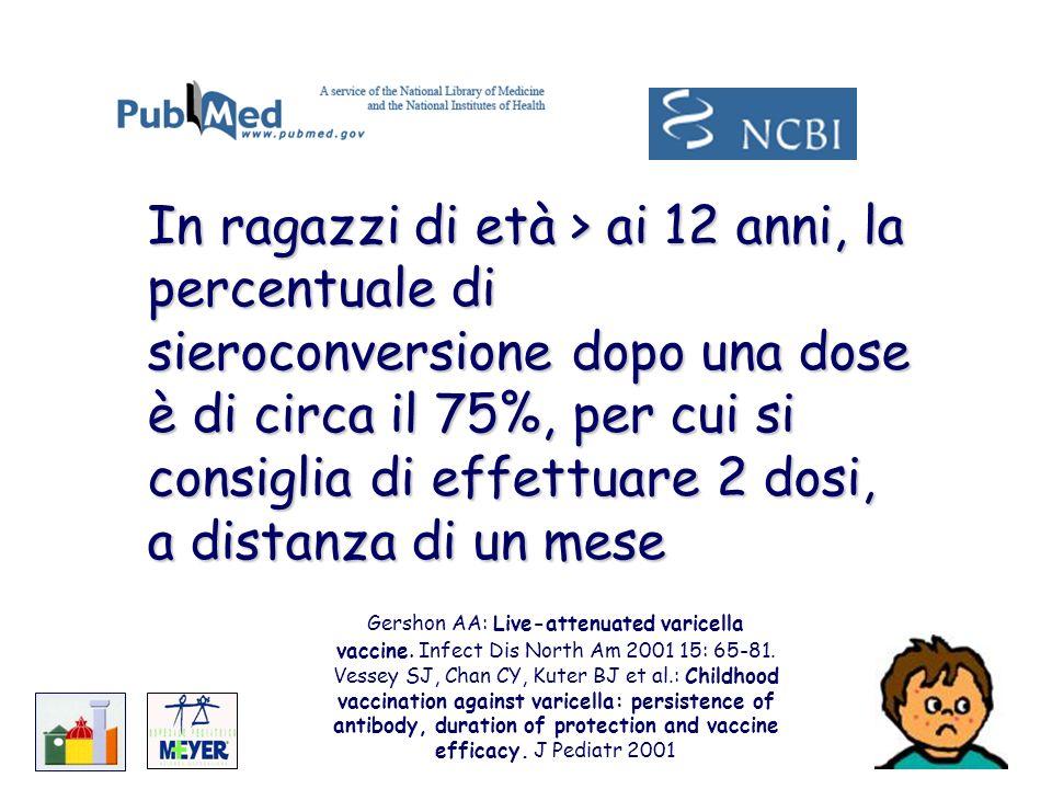 In ragazzi di età > ai 12 anni, la percentuale di sieroconversione dopo una dose è di circa il 75%, per cui si consiglia di effettuare 2 dosi, a distanza di un mese
