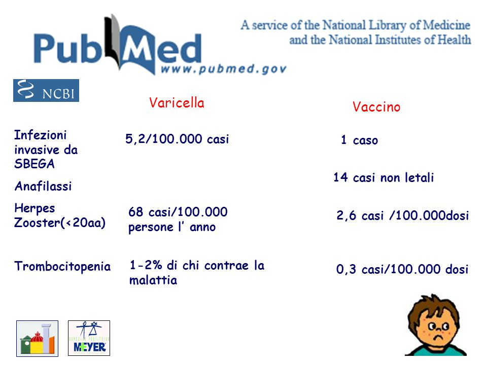 Varicella Vaccino Infezioni invasive da SBEGA 5,2/100.000 casi 1 caso