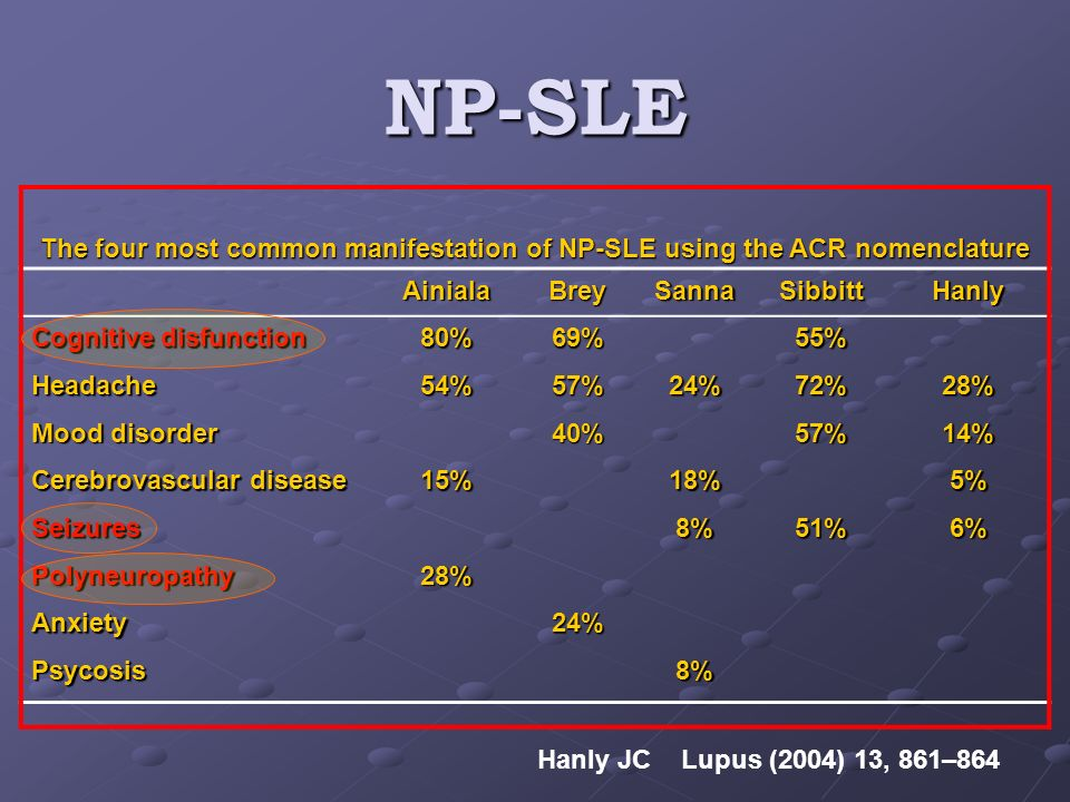 NP-SLE The four most common manifestation of NP-SLE using the ACR nomenclature. Ainiala. Brey. Sanna.