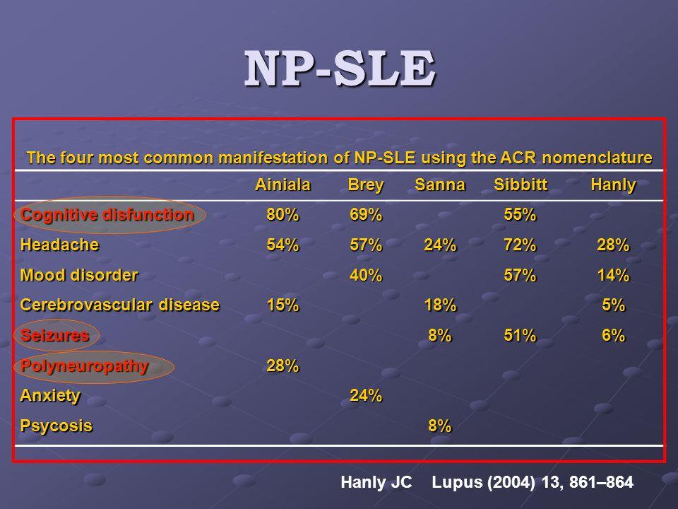 NP-SLEThe four most common manifestation of NP-SLE using the ACR nomenclature. Ainiala. Brey. Sanna.