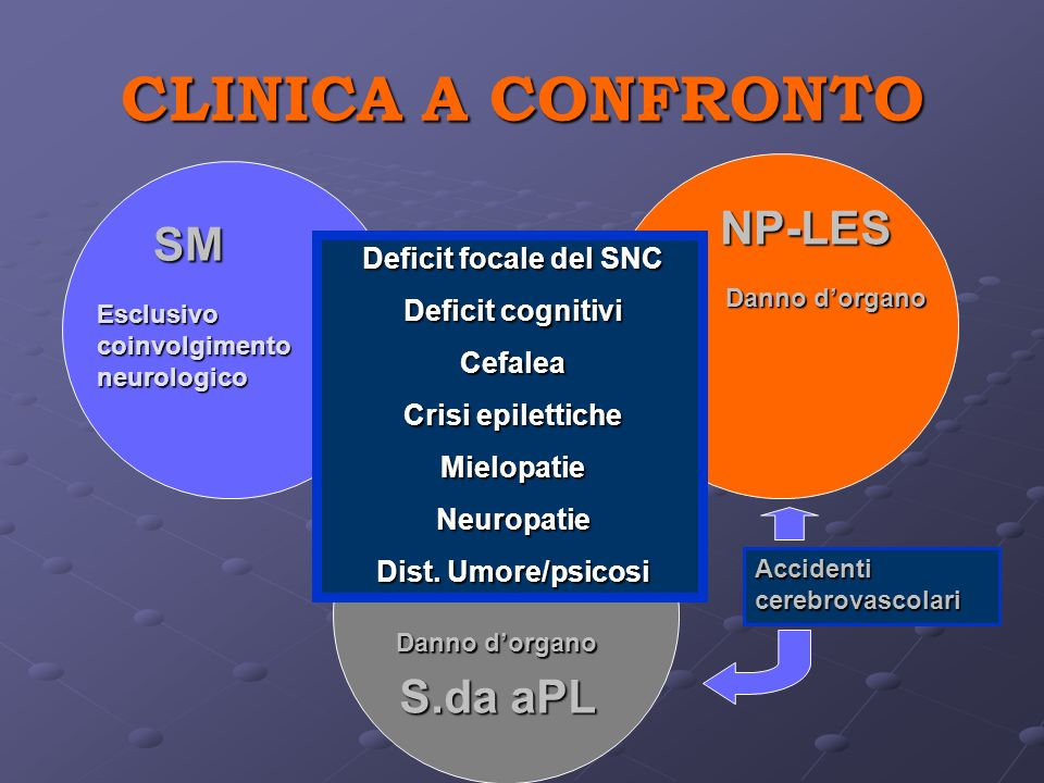 CLINICA A CONFRONTO NP-LES SM S.da aPL Deficit focale del SNC
