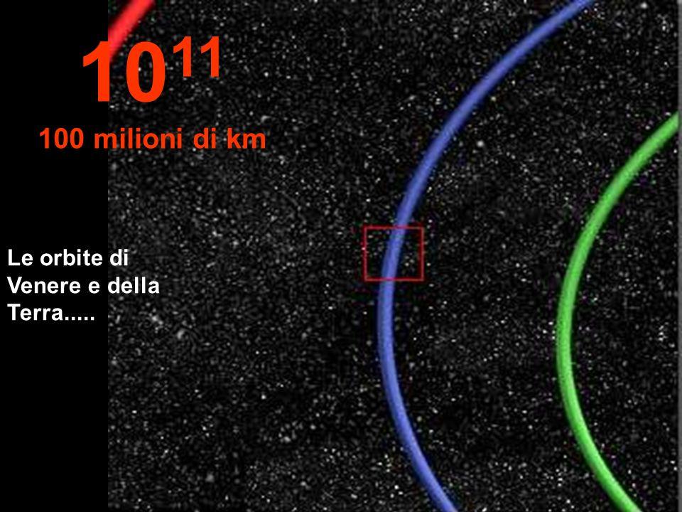 1011 100 milioni di km Le orbite di Venere e della Terra.....