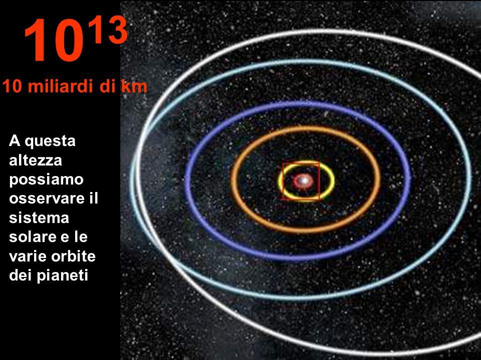 1013 10 miliardi di km.