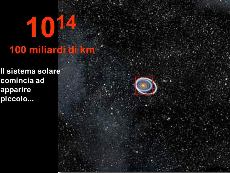 1014 100 miliardi di km Il sistema solare comincia ad apparire piccolo...