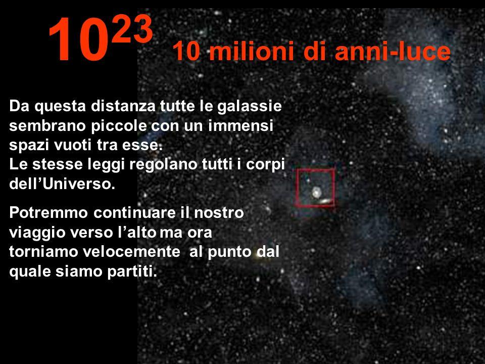 1023 10 milioni di anni-luce