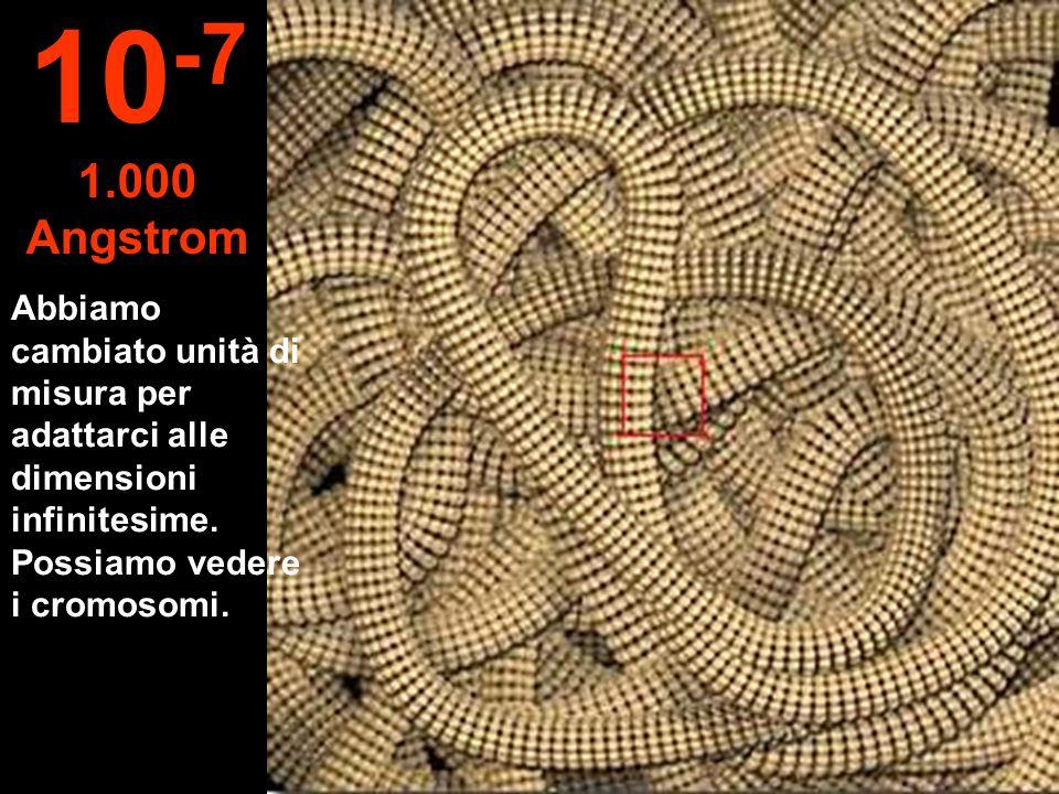 10-7 1.000 Angstrom. Abbiamo cambiato unità di misura per adattarci alle dimensioni infinitesime.