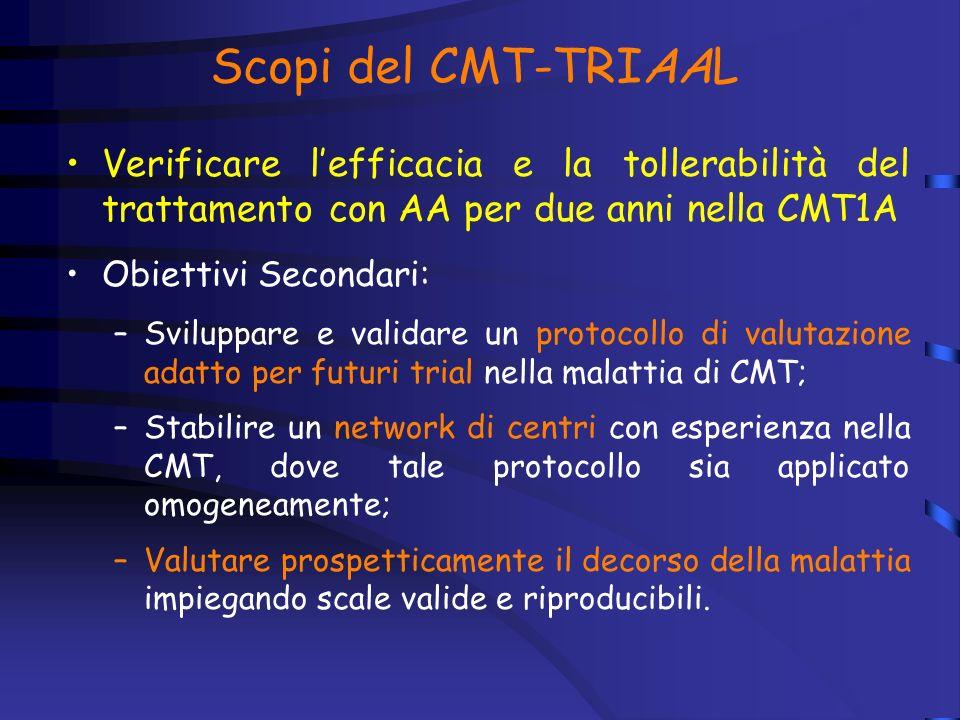 Scopi del CMT-TRIAAL Verificare l'efficacia e la tollerabilità del trattamento con AA per due anni nella CMT1A.