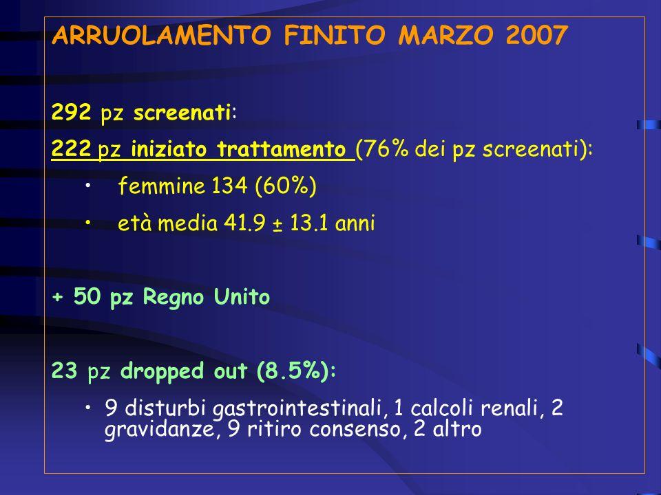 ARRUOLAMENTO FINITO MARZO 2007