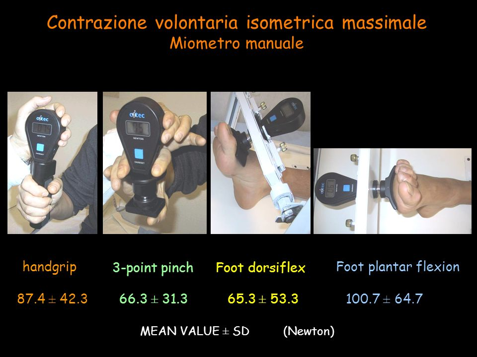 Contrazione volontaria isometrica massimale Miometro manuale