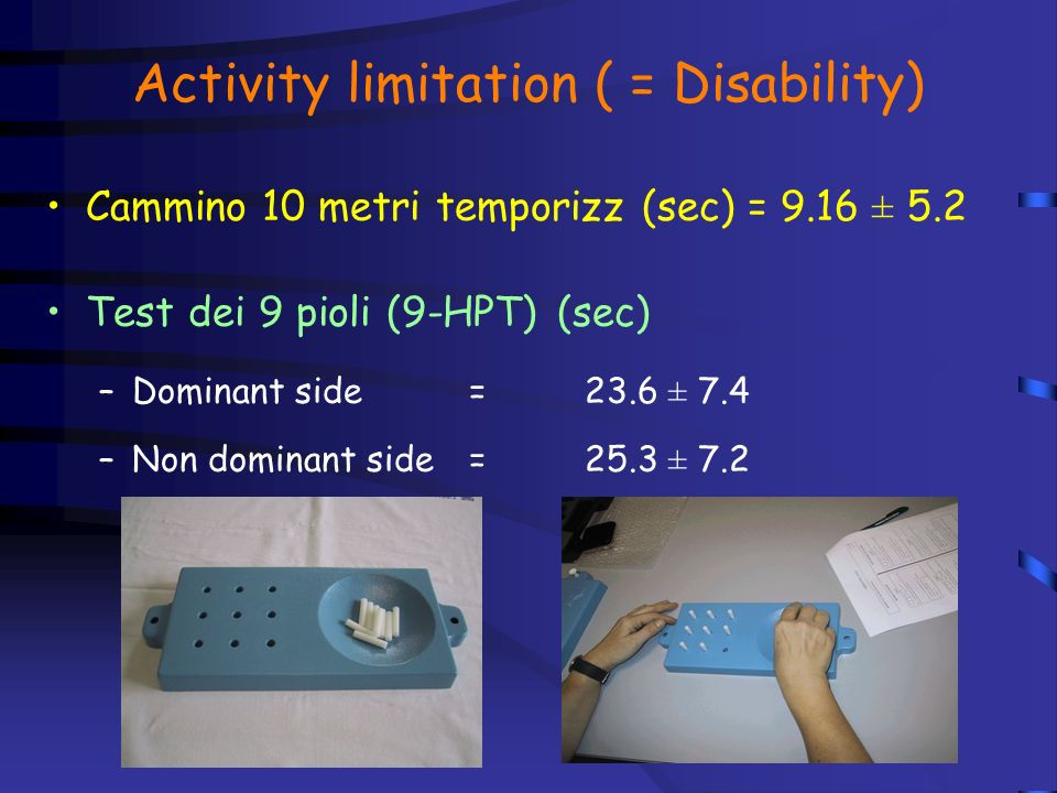 Activity limitation ( = Disability)