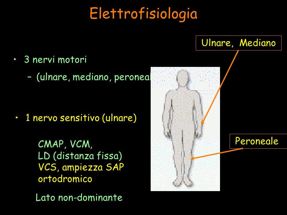 Elettrofisiologia Ulnare, Mediano 3 nervi motori