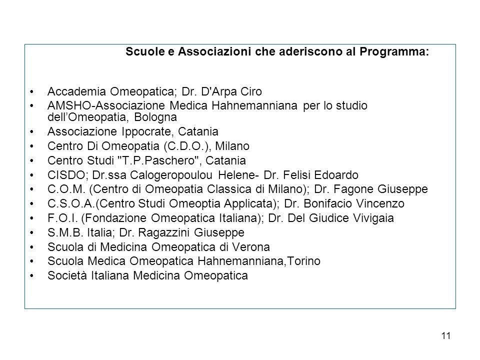Scuole e Associazioni che aderiscono al Programma: