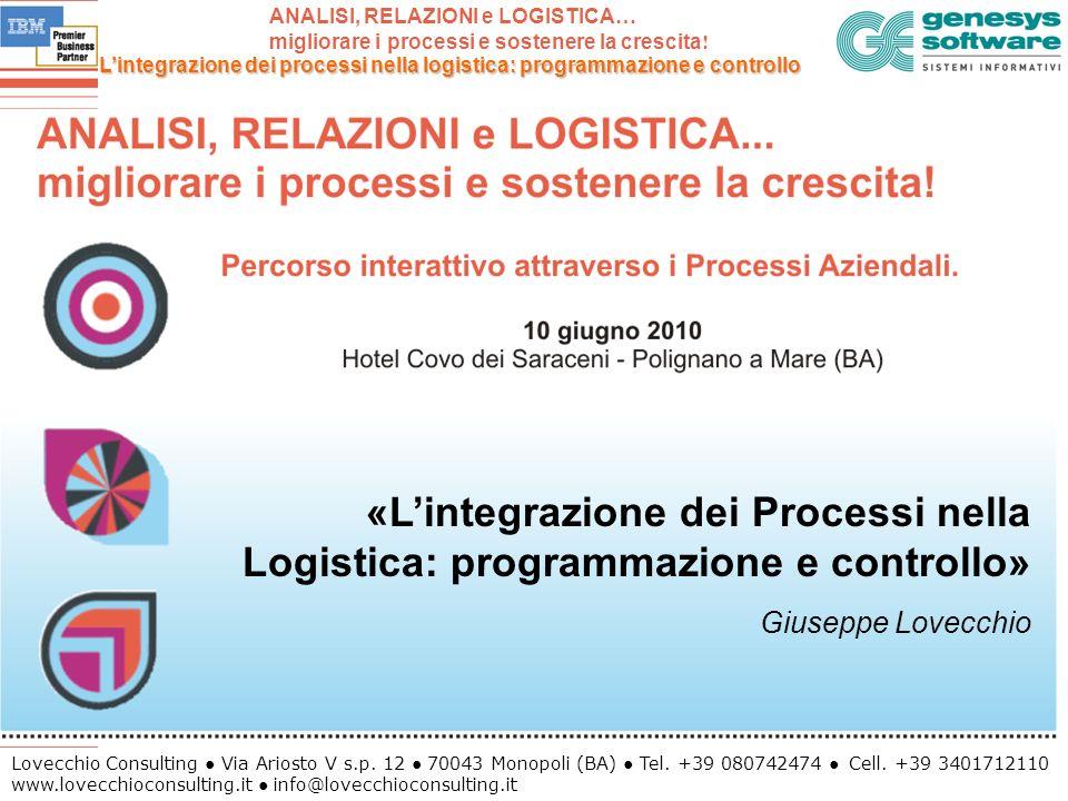 «L'integrazione dei Processi nella Logistica: programmazione e controllo»