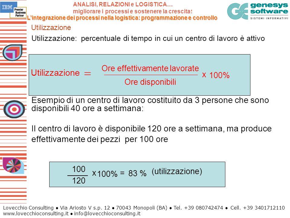 Utilizzazione Utilizzazione: percentuale di tempo in cui un centro di lavoro è attivo.