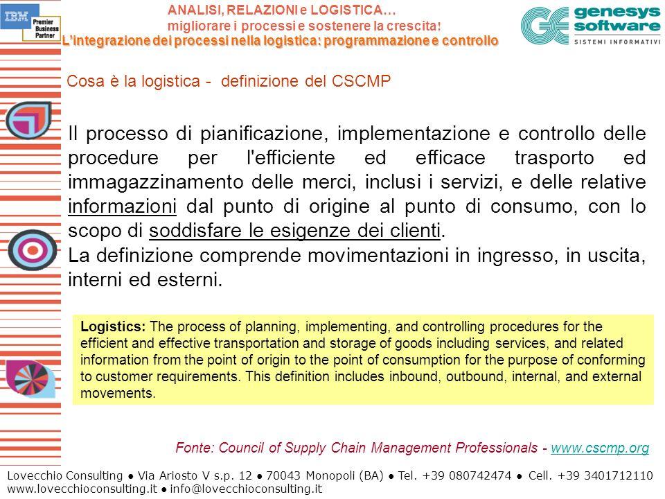 Cosa è la logistica - definizione del CSCMP