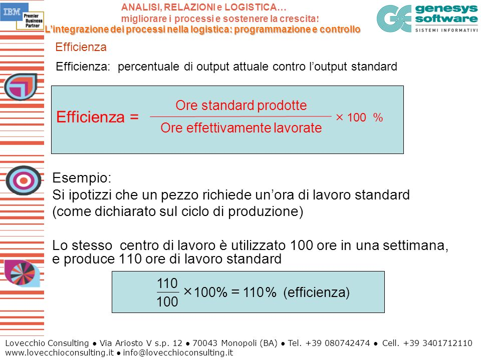 Efficienza Efficienza: percentuale di output attuale contro l'output standard. Esempio:
