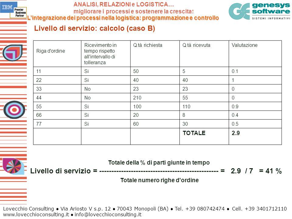 Livello di servizio: calcolo (caso B)