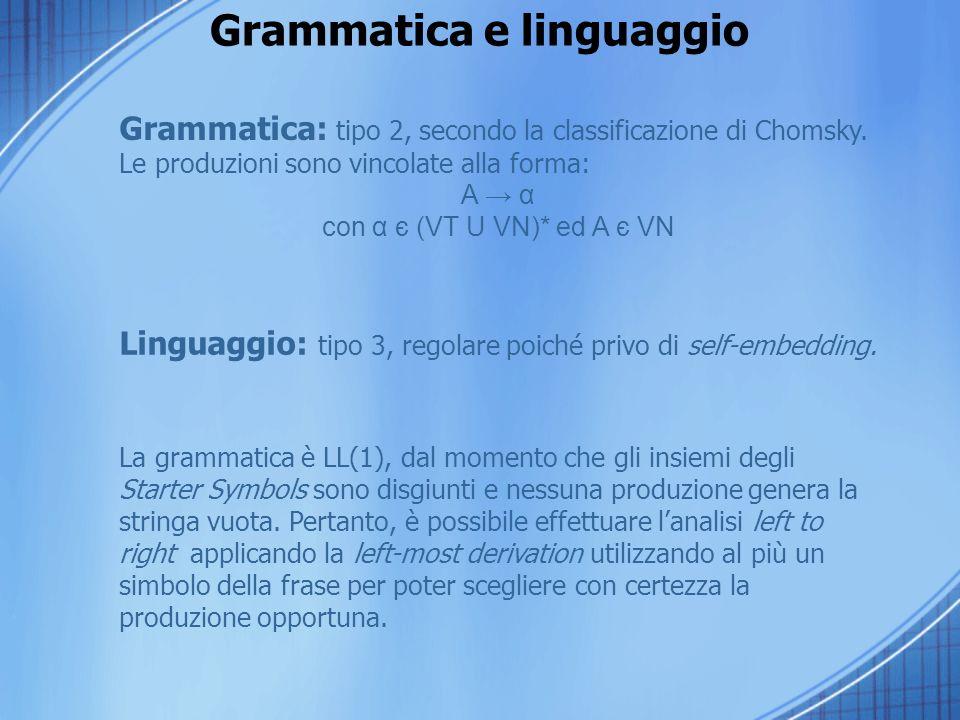 Grammatica e linguaggio