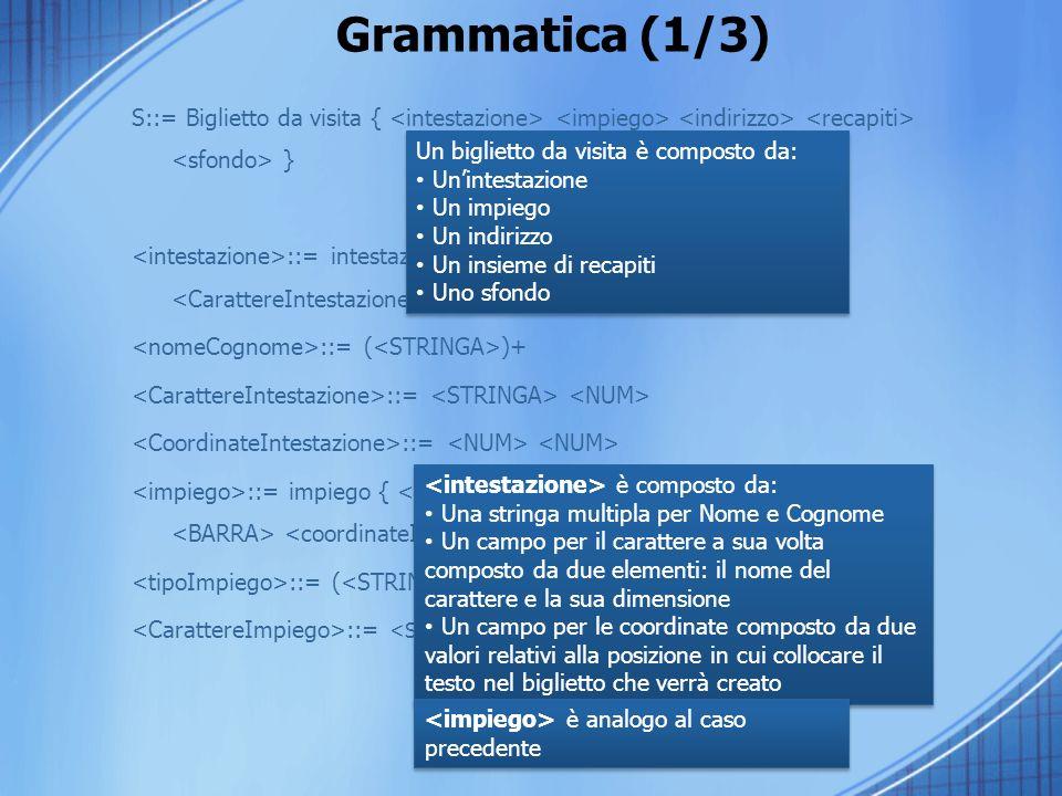 Grammatica (1/3) S::= Biglietto da visita { <intestazione> <impiego> <indirizzo> <recapiti> <sfondo> }