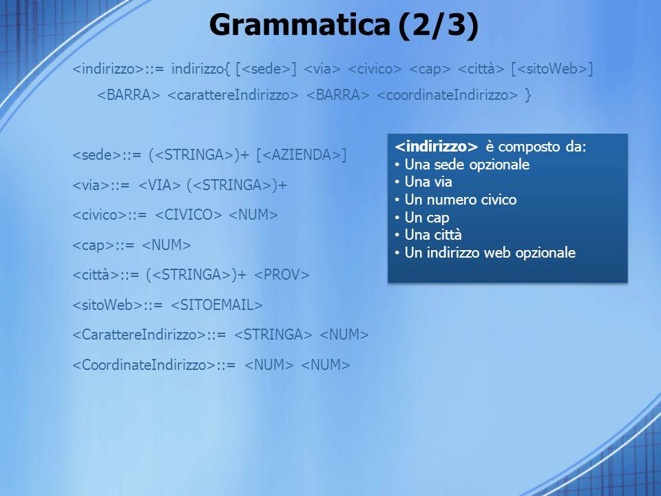 Grammatica (2/3)