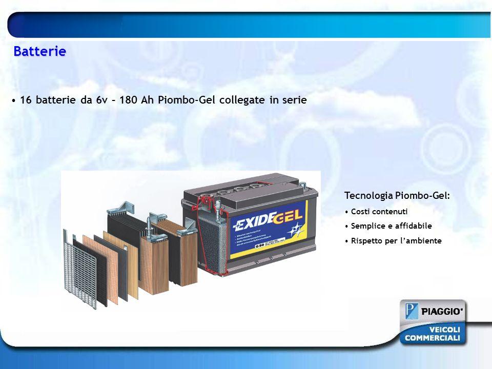 Batterie 16 batterie da 6v – 180 Ah Piombo-Gel collegate in serie