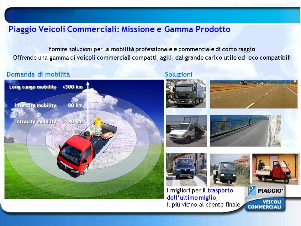 Piaggio Veicoli Commerciali: Missione e Gamma Prodotto