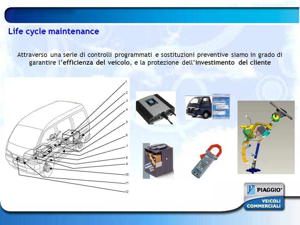 Life cycle maintenance