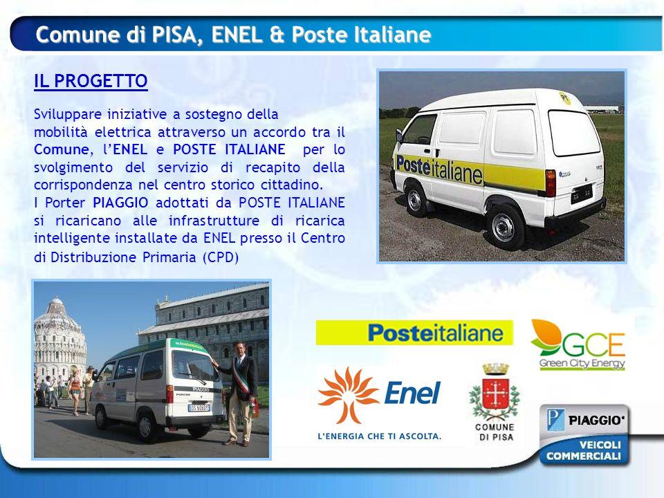 Comune di PISA, ENEL & Poste Italiane