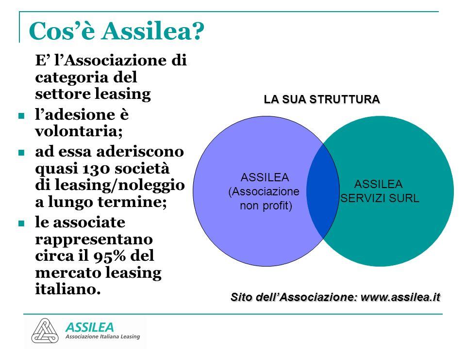 Cos'è Assilea E' l'Associazione di categoria del settore leasing
